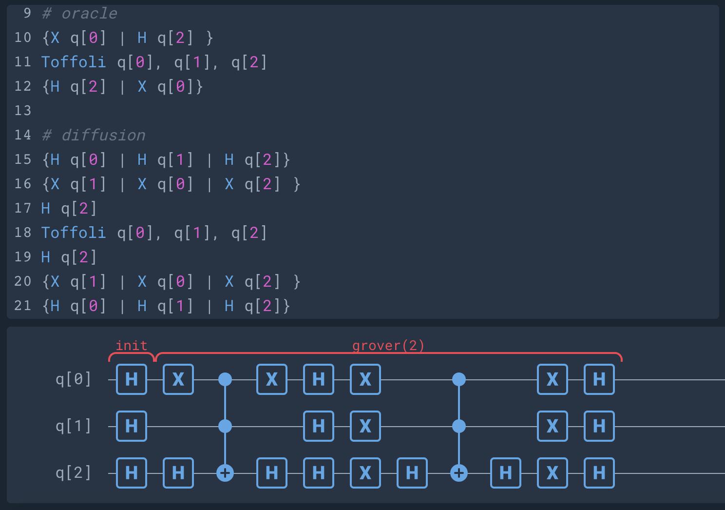 Groverův vyhledávací algoritmus v QASM a vizualiace v Quantum Inspire